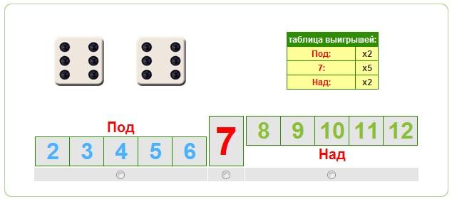 игра Под 7 Над на Игруне